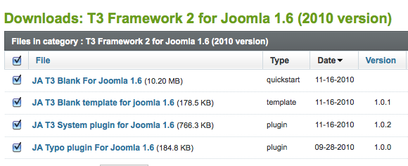 JoomlArt T3 Template Framework for Joomla 1.6