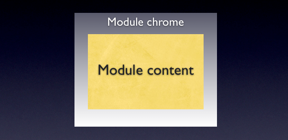 Joomla module chrome