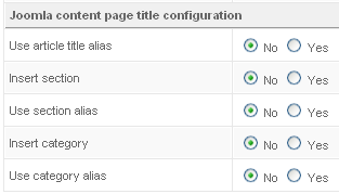 Joomla content page title configuration